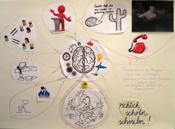 Collage meiner Talente und Fähigkeiten